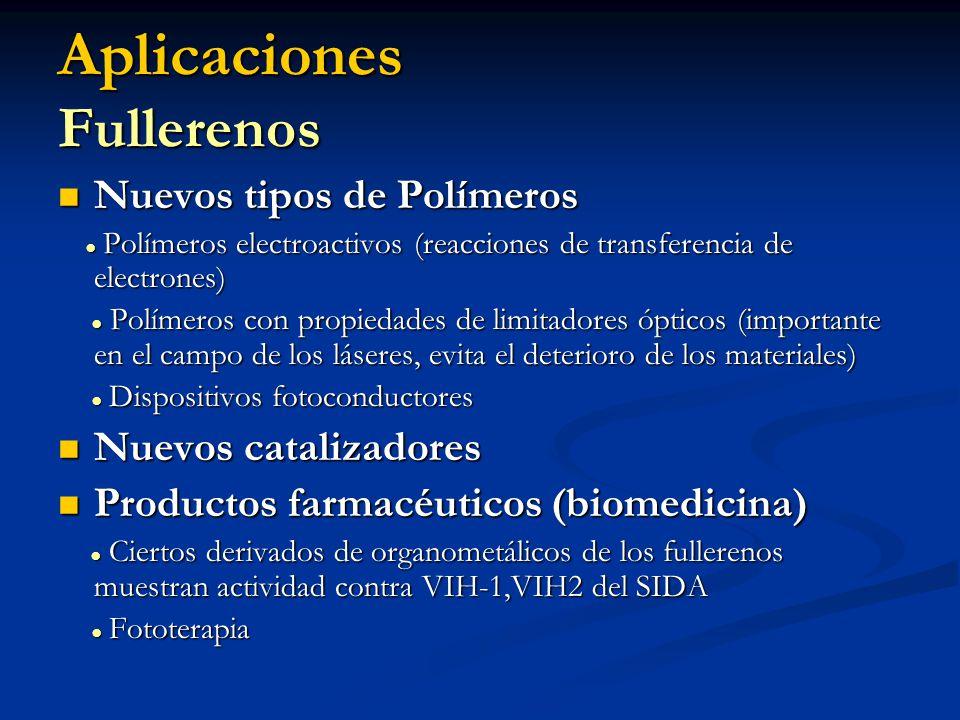 Aplicaciones Fullerenos Nuevos tipos de Polímeros Nuevos tipos de Polímeros Polímeros electroactivos (reacciones de transferencia de electrones) Polím