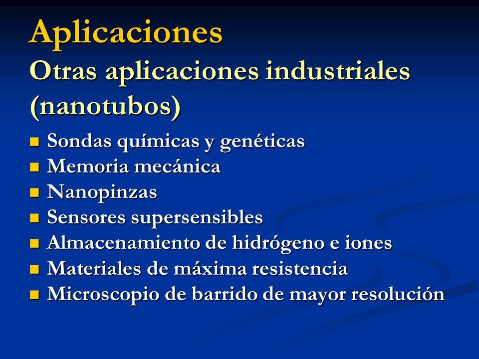 Aplicaciones Otras aplicaciones industriales (nanotubos) Sondas químicas y genéticas Sondas químicas y genéticas Memoria mecánica Memoria mecánica Nan