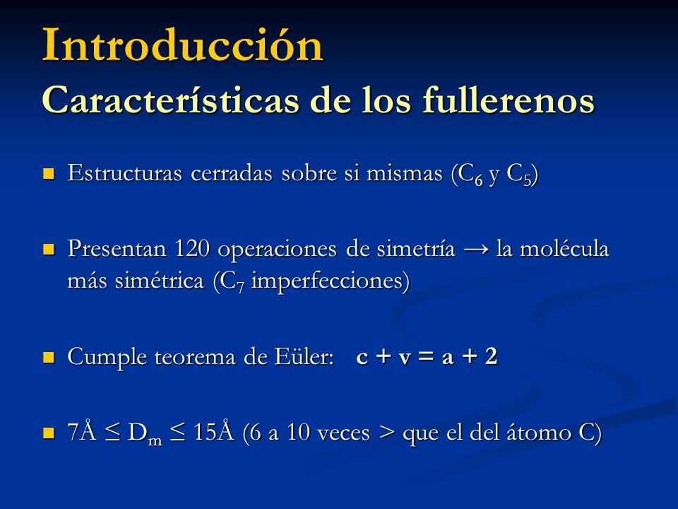Introducción Características de los fullerenos Estructuras cerradas sobre si mismas (C 6 y C 5 ) Estructuras cerradas sobre si mismas (C 6 y C 5 ) Pre