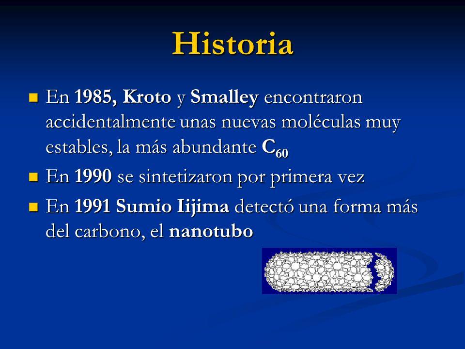 Historia En 1985, Kroto y Smalley encontraron accidentalmente unas nuevas moléculas muy estables, la más abundante C 60 En 1985, Kroto y Smalley encon