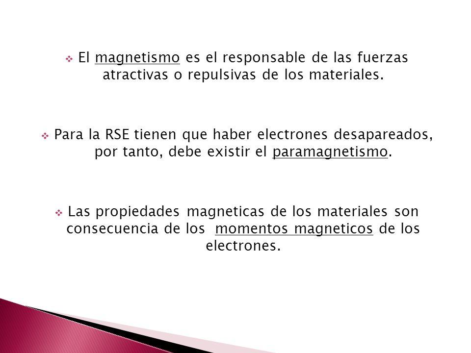 DESCRIPCIÓN DE LA APLICACIÓN DE LATÉCNICA Espectrómetro sencillo de RSE: