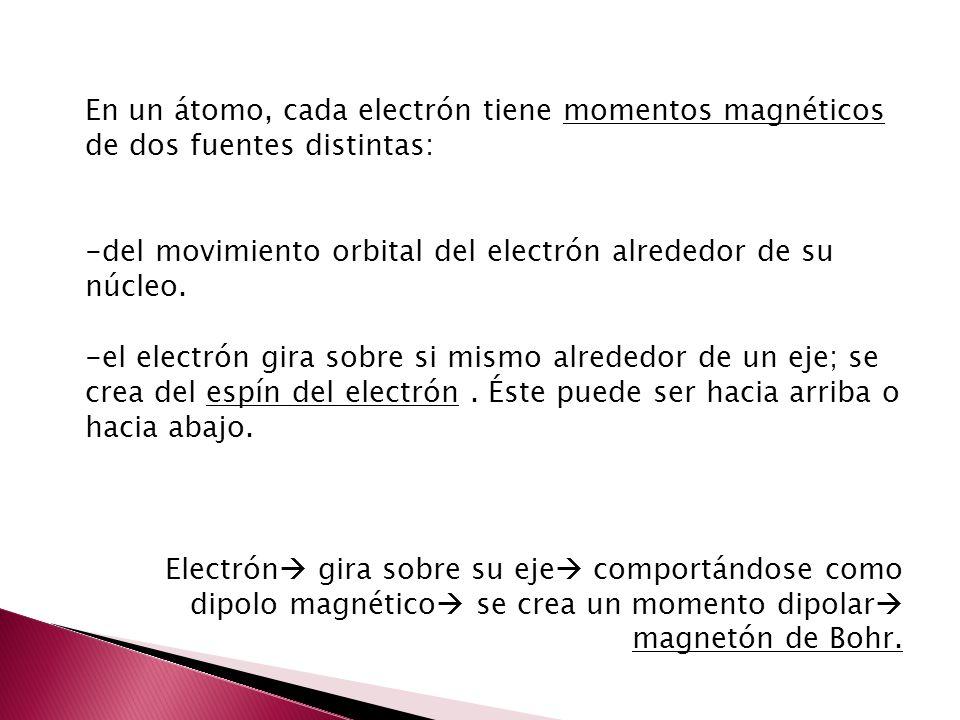 Reglas básicas para la interpretación de espectros de RSE 1) La posición de las líneas de un espectro es simétrica respecto a su punto central.