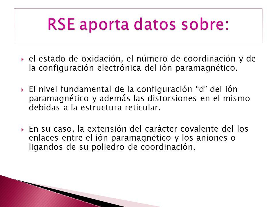 INTENSIDAD DE LAS LINEAS ESPECTRALES En RSE la intensidad de una línea de absorción es proporcional a la concentración de libre o material paramagnético.