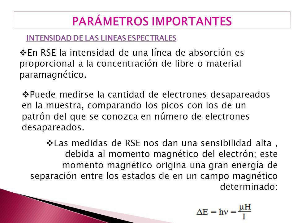 ANCHURA DE LINEAS ESPECTRALES La anchura de las líneas de RSE depende del tiempo de relajación del estado de spin electrónico.