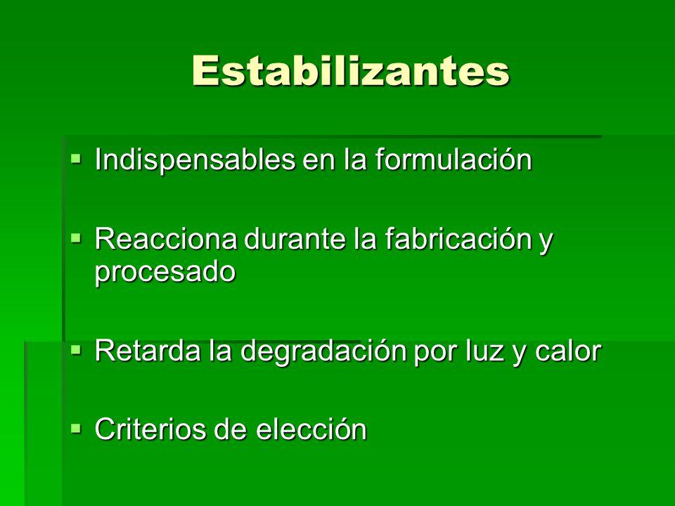Estabilizantes Estabilizantes Indispensables en la formulación Indispensables en la formulación Reacciona durante la fabricación y procesado Reacciona