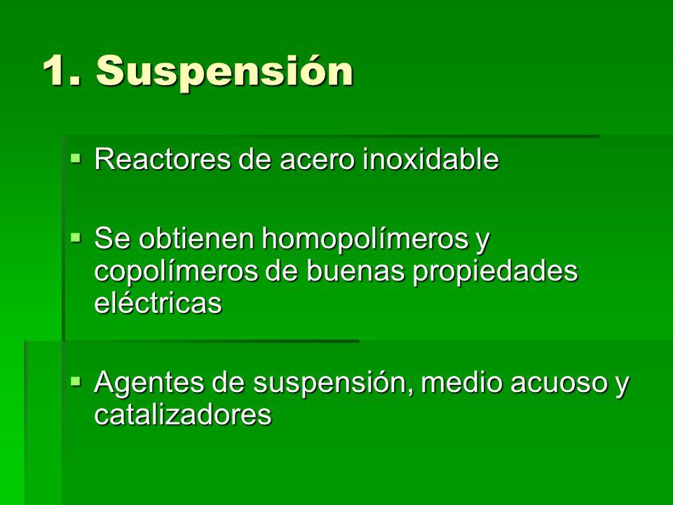 1. Suspensión Reactores de acero inoxidable Reactores de acero inoxidable Se obtienen homopolímeros y copolímeros de buenas propiedades eléctricas Se