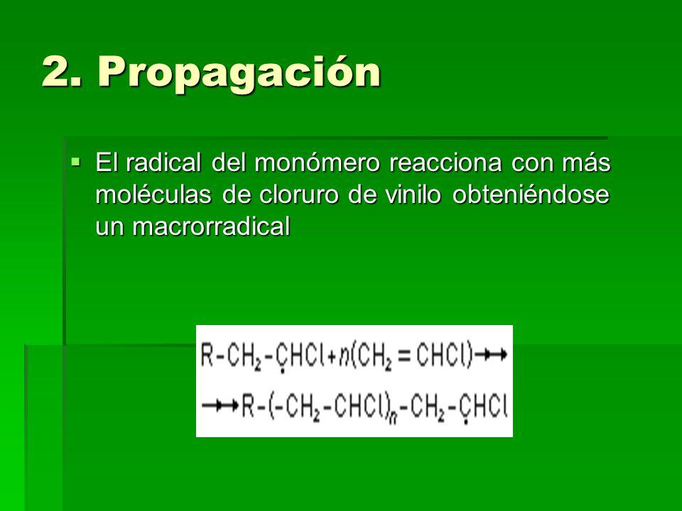 2. Propagación El radical del monómero reacciona con más moléculas de cloruro de vinilo obteniéndose un macrorradical El radical del monómero reaccion
