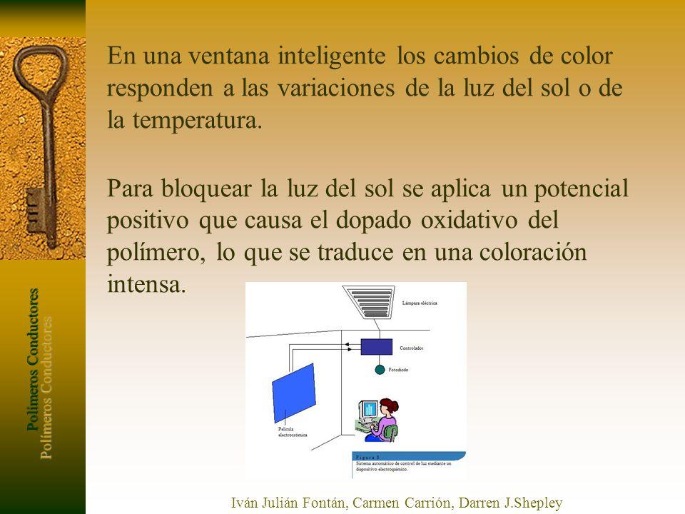 Polímeros Conductores Iván Julián Fontán, Carmen Carrión, Darren J.Shepley En una ventana inteligente los cambios de color responden a las variaciones