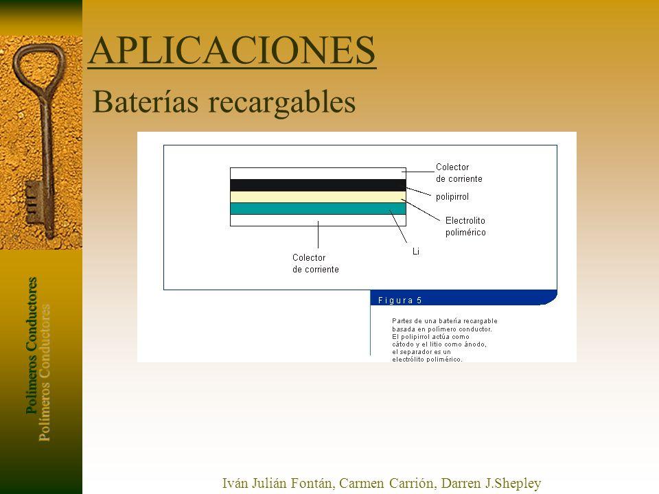 Polímeros Conductores Iván Julián Fontán, Carmen Carrión, Darren J.Shepley Baterías recargables APLICACIONES