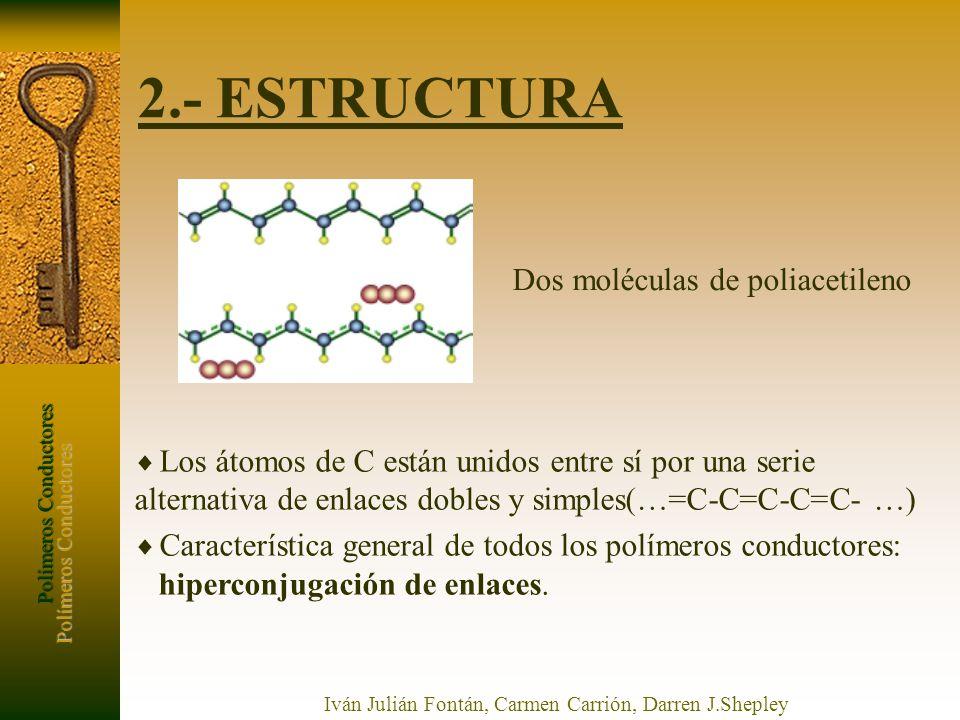 Polímeros Conductores Iván Julián Fontán, Carmen Carrión, Darren J.Shepley 2.- ESTRUCTURA Dos moléculas de poliacetileno Los átomos de C están unidos