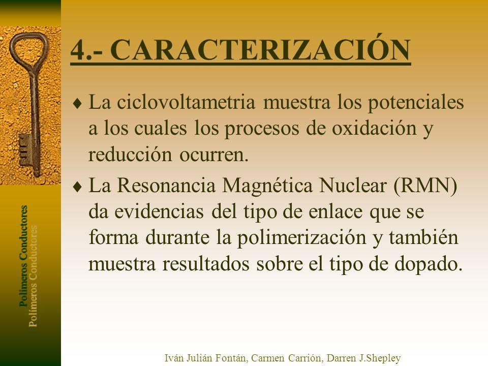 Polímeros Conductores Iván Julián Fontán, Carmen Carrión, Darren J.Shepley 4.- CARACTERIZACIÓN La ciclovoltametria muestra los potenciales a los cuale