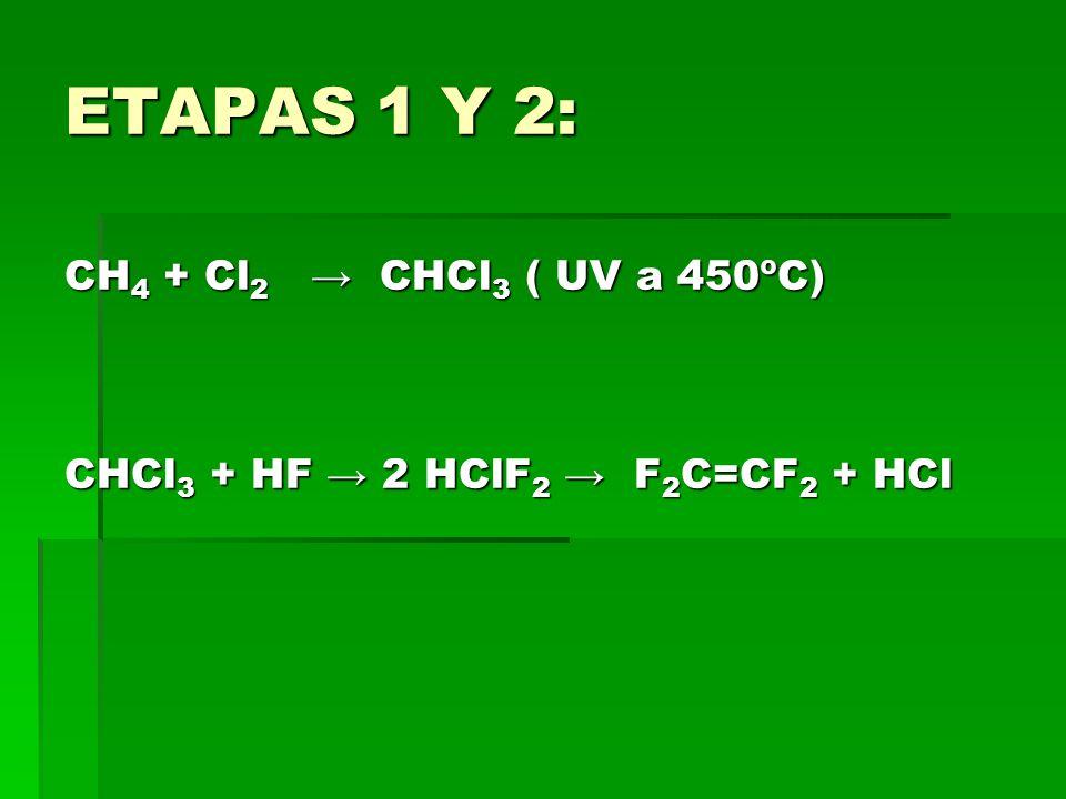 Resistencia a radiaciones Resistencia a radiaciones Permeabilidad a los gases Permeabilidad a los gases