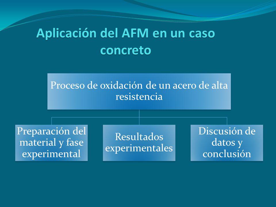 Aplicación del AFM en un caso concreto Proceso de oxidación de un acero de alta resistencia Preparación del material y fase experimental Resultados ex