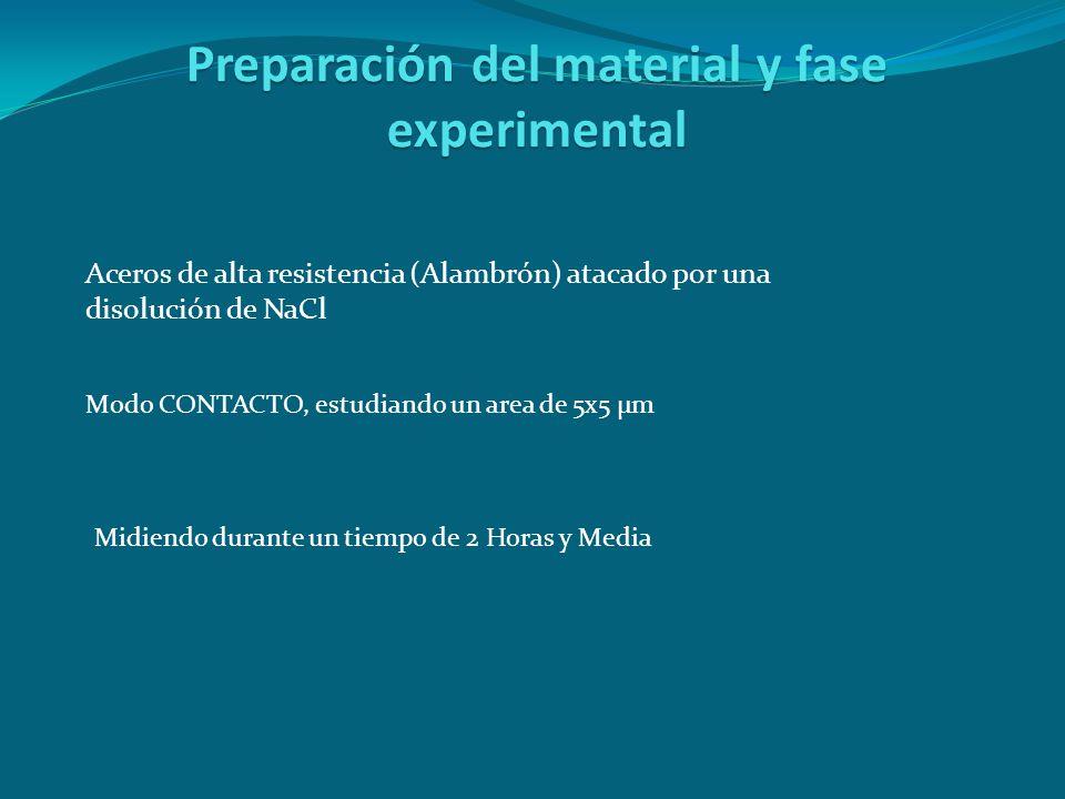 Preparación del material y fase experimental Aceros de alta resistencia (Alambrón) atacado por una disolución de NaCl Modo CONTACTO, estudiando un are