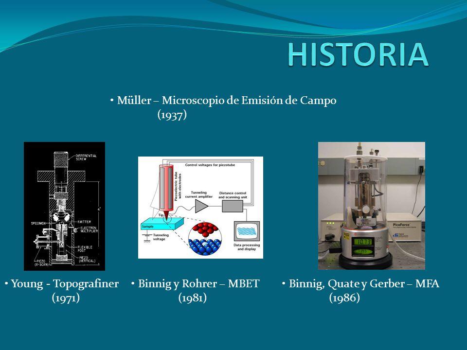 Müller – Microscopio de Emisión de Campo (1937) Young - Topografiner (1971) Binnig y Rohrer – MBET (1981) Binnig, Quate y Gerber – MFA (1986)