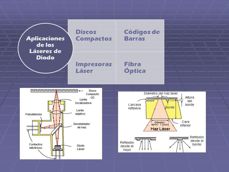Discos Compactos Impresoras Láser Códigos de Barras Fibra Óptica Aplicaciones de los Láseres de Diodo