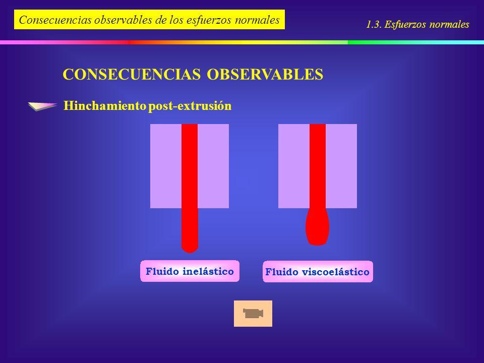 CONSECUENCIAS OBSERVABLES 1.3. Esfuerzos normales Consecuencias observables de los esfuerzos normales Hinchamiento post-extrusión Fluido inelástico Fl