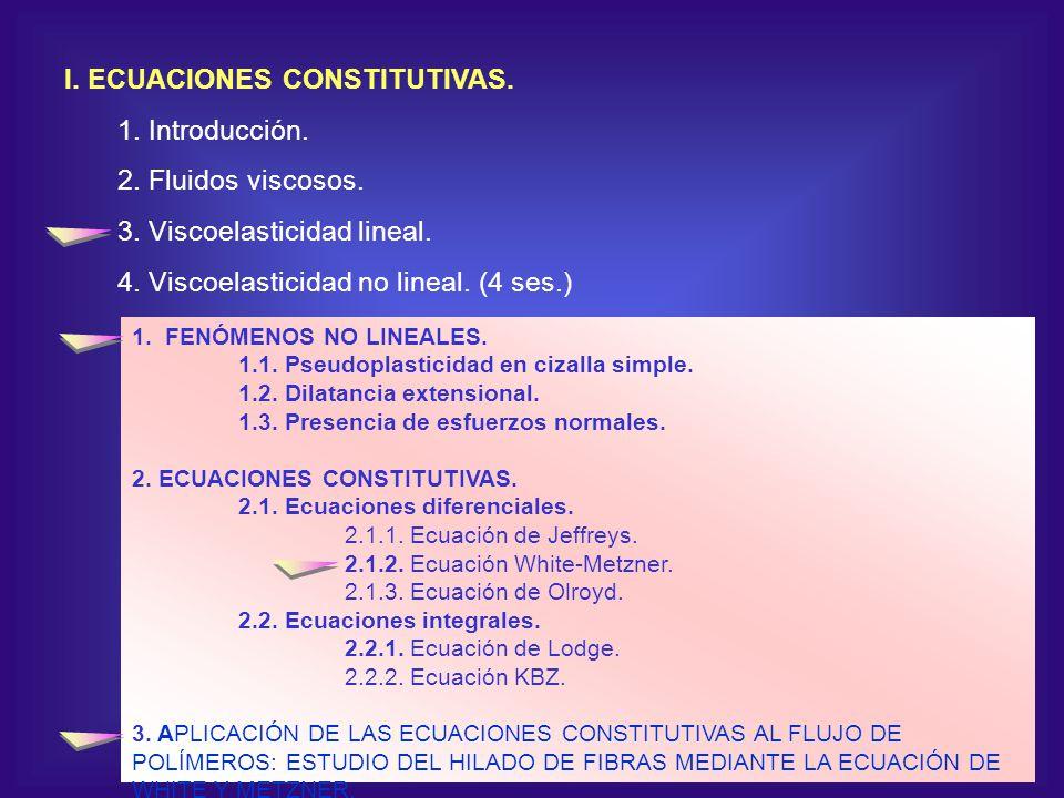 I. ECUACIONES CONSTITUTIVAS. 1. Introducción. 2. Fluidos viscosos. 3. Viscoelasticidad lineal. 4. Viscoelasticidad no lineal. (4 ses.) 1. FENÓMENOS NO