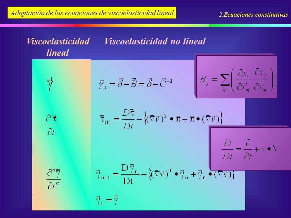 2.Ecuaciones constitutivas Adaptación de las ecuaciones de viscoelasticidad lineal Viscoelasticidad lineal Viscoelasticidad no lineal