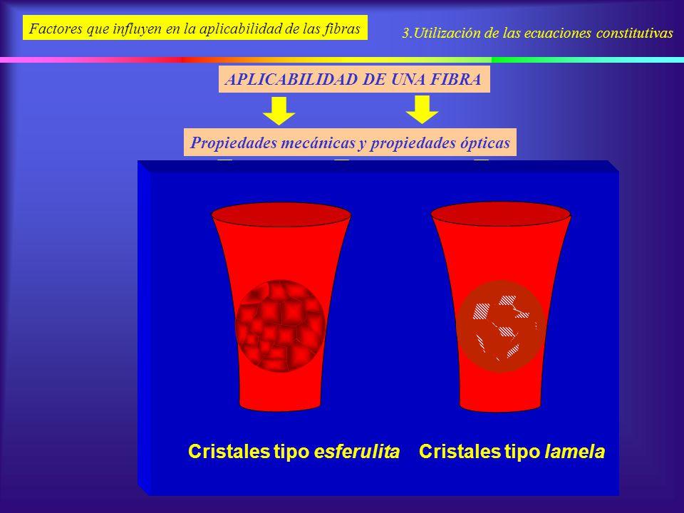 3.Utilización de las ecuaciones constitutivas Factores que influyen en la aplicabilidad de las fibras APLICABILIDAD DE UNA FIBRA Propiedades mecánicas