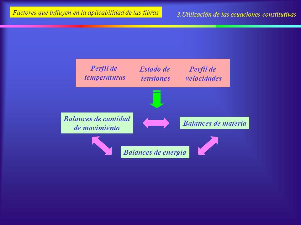 3.Utilización de las ecuaciones constitutivas Factores que influyen en la aplicabilidad de las fibras Estado de tensiones Perfil de velocidades Perfil