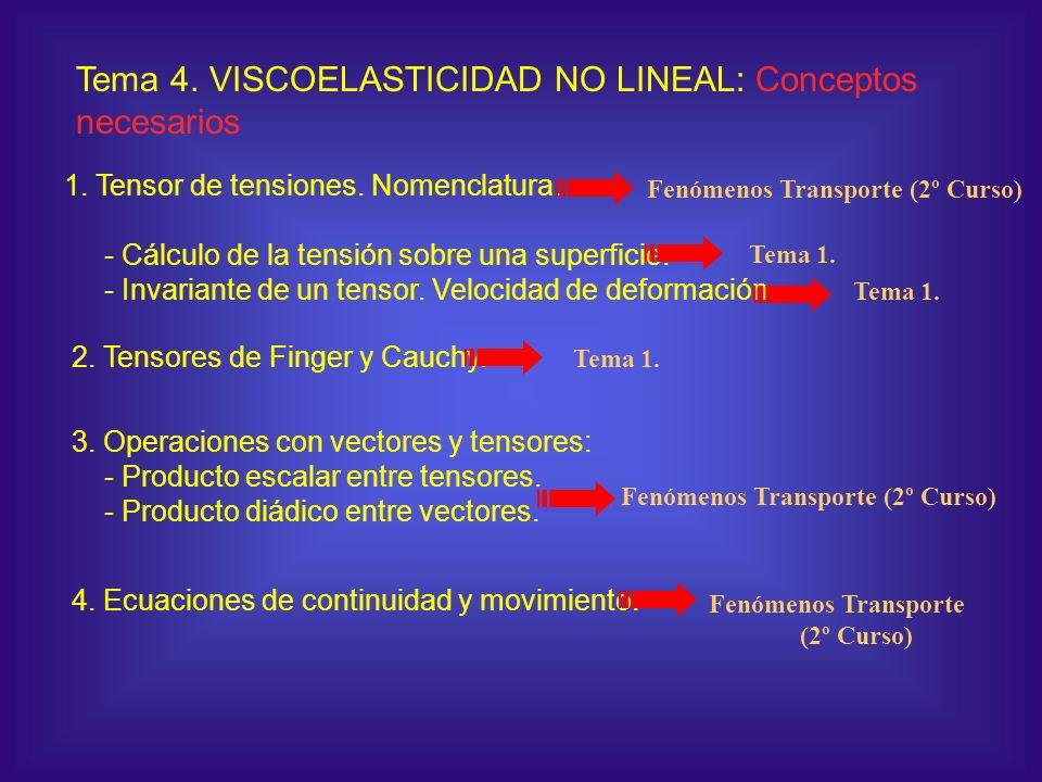 Tema 4. VISCOELASTICIDAD NO LINEAL: Conceptos necesarios 1. Tensor de tensiones. Nomenclatura. - Cálculo de la tensión sobre una superficie. - Invaria