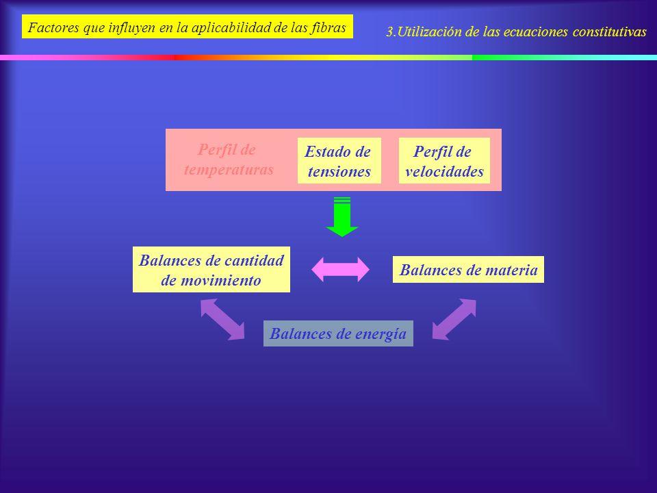 3.Utilización de las ecuaciones constitutivas Factores que influyen en la aplicabilidad de las fibras Perfil de temperaturas Balances de cantidad de m