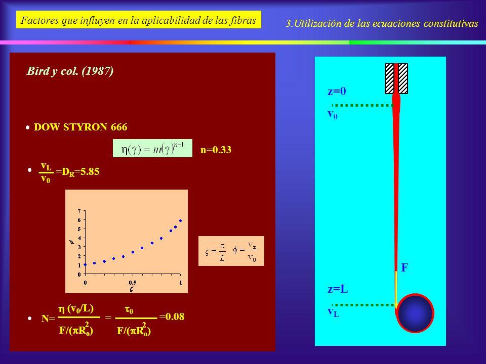 3.Utilización de las ecuaciones constitutivas Factores que influyen en la aplicabilidad de las fibras z=0 v 0 z=L v L F Bird y col. (1987) =D R =5.85