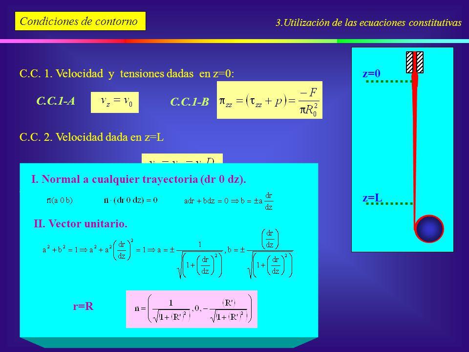 C.C. 2. Velocidad dada en z=L C.C. 1. Velocidad y tensiones dadas en z=0: C.C. 3. No hay flujo de fluido a través de la superficie r =R 3.Utilización