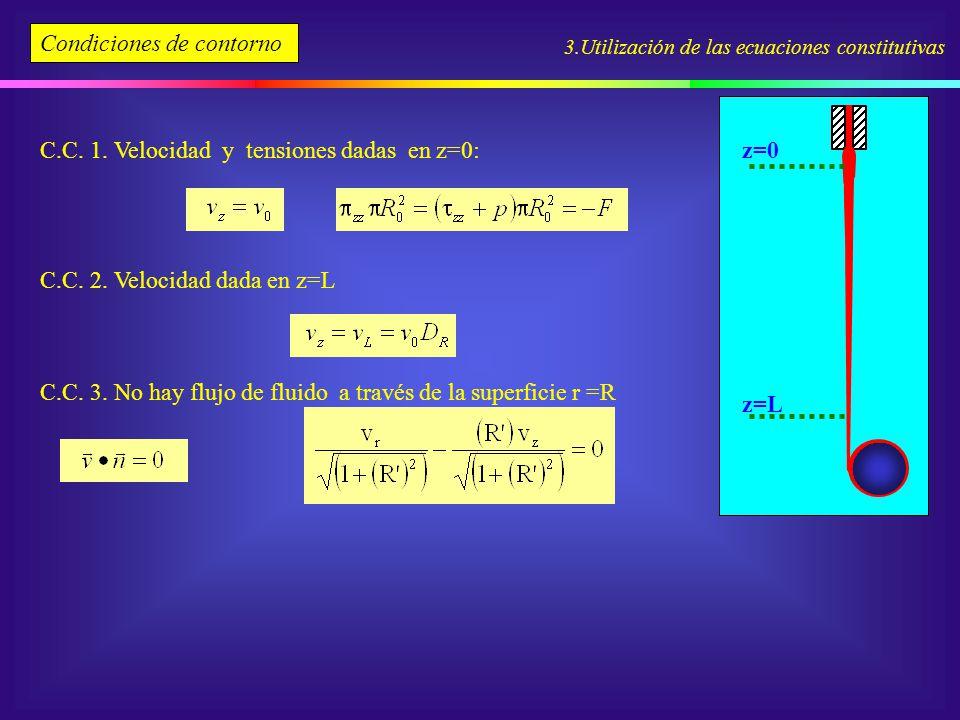 C.C. 3. No hay flujo de fluido a través de la superficie r =R 3.Utilización de las ecuaciones constitutivas C.C. 2. Velocidad dada en z=L C.C. 1. Velo