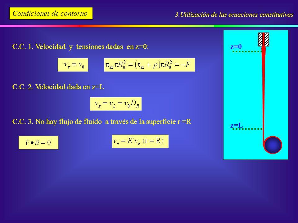 C.C. 3. No hay flujo de fluido a través de la superficie r =R C.C. 2. Velocidad dada en z=L C.C. 1. Velocidad y tensiones dadas en z=0: z=0 z=L 3.Util