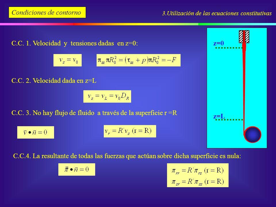 C.C. 3. No hay flujo de fluido a través de la superficie r =R C.C.4. La resultante de todas las fuerzas que actúan sobre dicha superficie es nula: 3.U