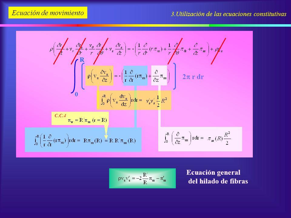3.Utilización de las ecuaciones constitutivas 2 r dr 0 R Ecuación de movimiento C.C.4 Ecuación general del hilado de fibras