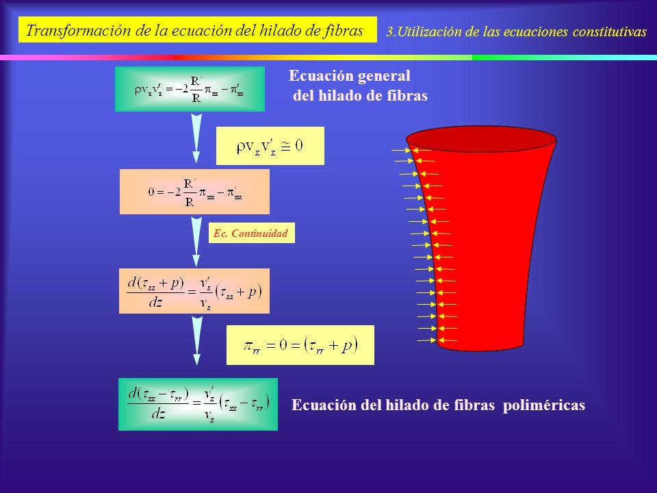3.Utilización de las ecuaciones constitutivas Transformación de la ecuación del hilado de fibras Ecuación general del hilado de fibras Ecuación del hi
