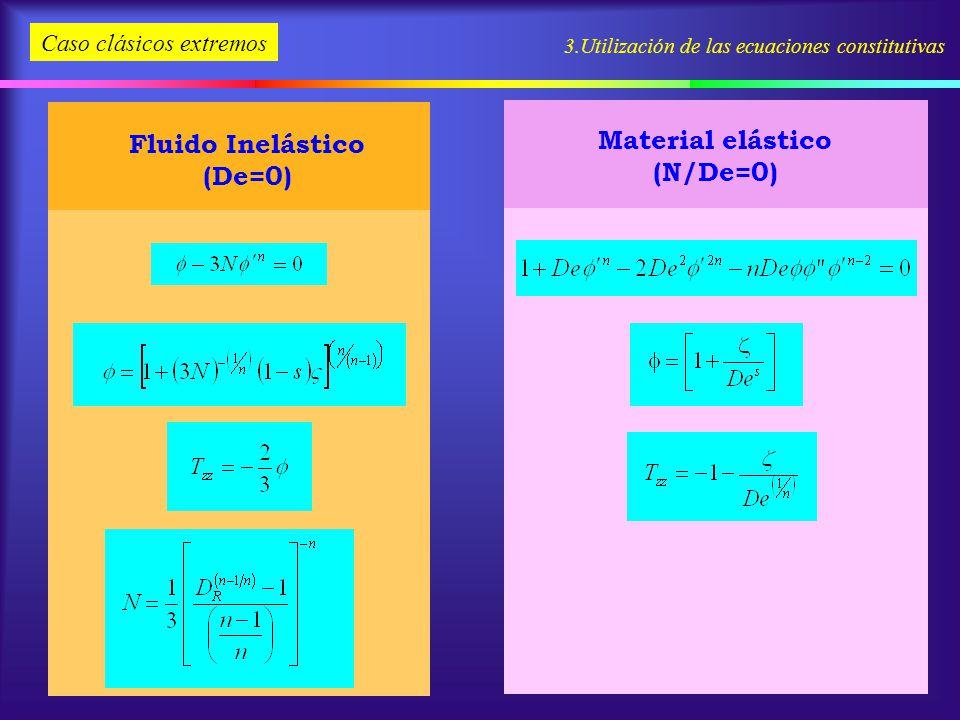 Fluido Inelástico (De=0) 3.Utilización de las ecuaciones constitutivas Material elástico (N/De=0) Caso clásicos extremos