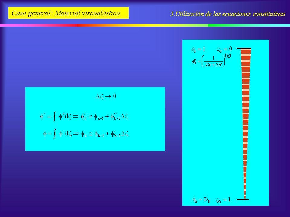 3.Utilización de las ecuaciones constitutivas Caso general: Material viscoelástico