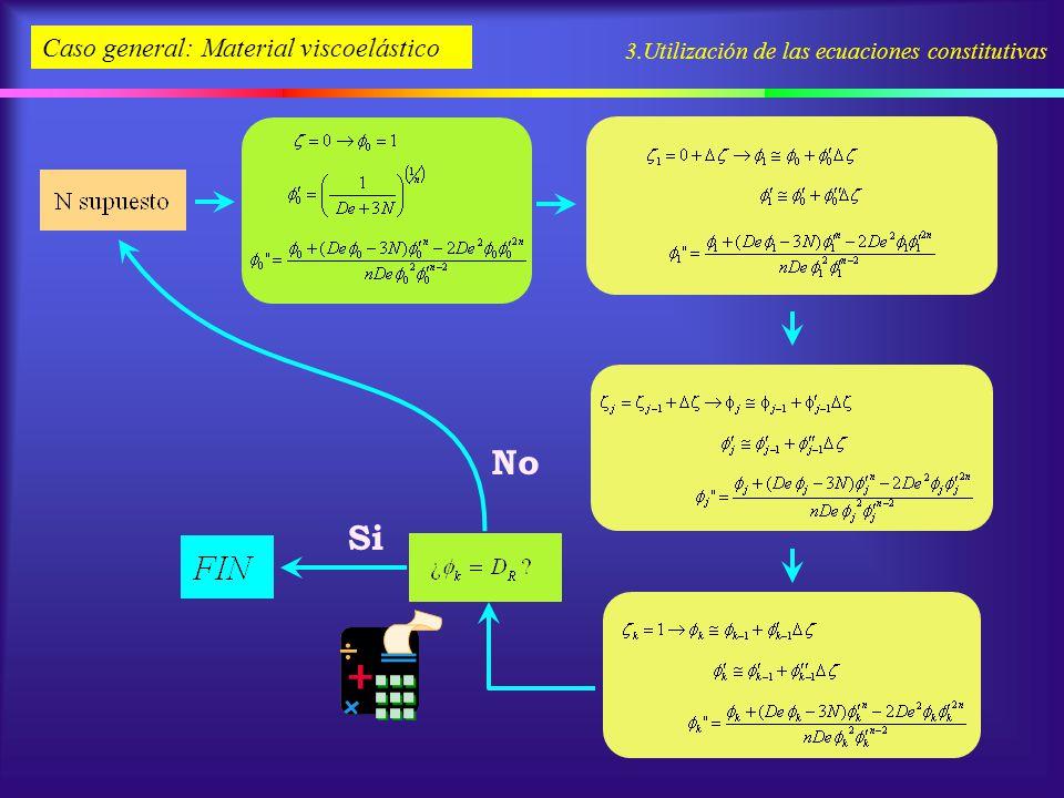 3.Utilización de las ecuaciones constitutivas Caso general: Material viscoelástico No Si