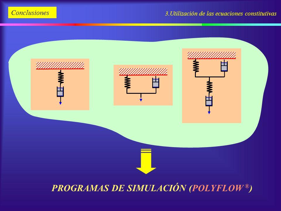 3.Utilización de las ecuaciones constitutivas Conclusiones PROGRAMAS DE SIMULACIÓN (POLYFLOW ® )