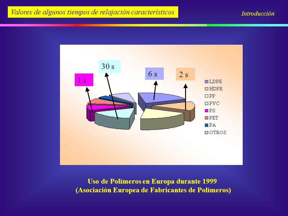 Valores de algunos tiempos de relajación característicos 30 s 1 s 6 s 2 s Uso de Polímeros en Europa durante 1999 (Asociación Europea de Fabricantes d