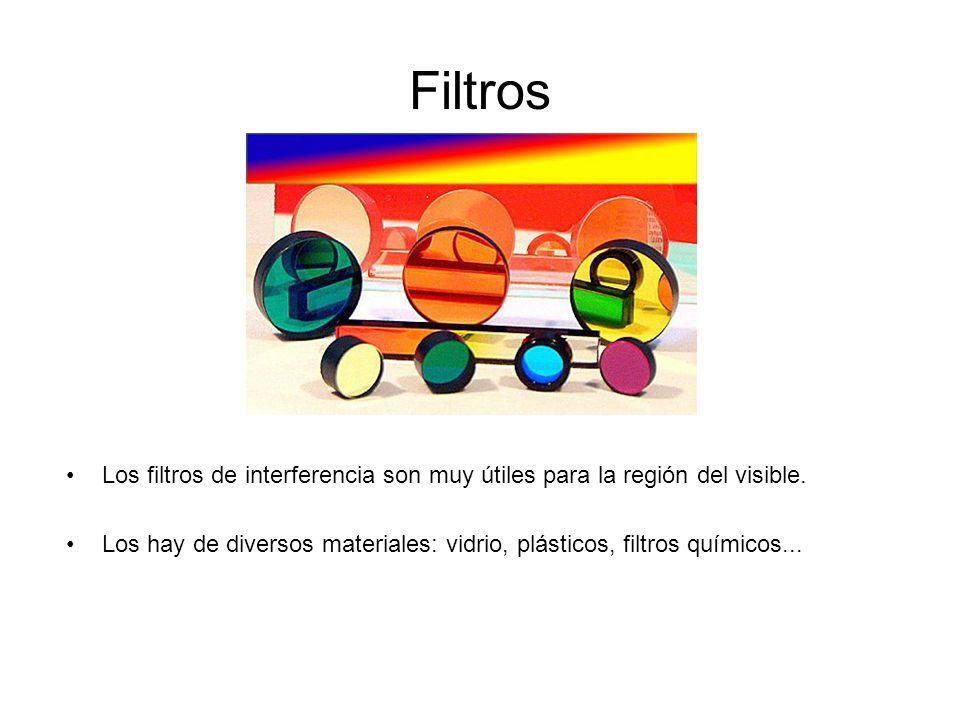 Filtros Los filtros de interferencia son muy útiles para la región del visible.
