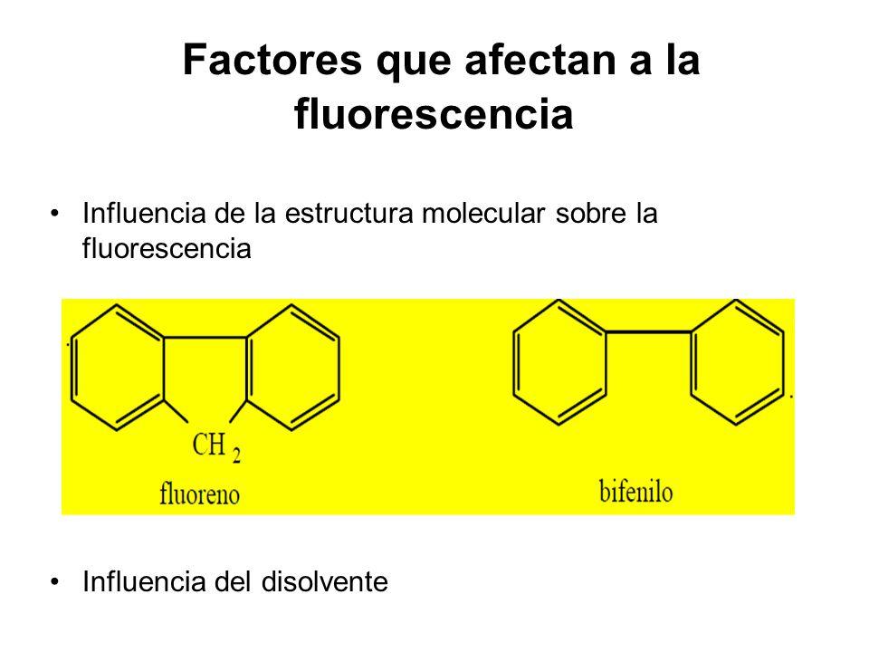 Factores que afectan a la fluorescencia Influencia de la estructura molecular sobre la fluorescencia Influencia del disolvente