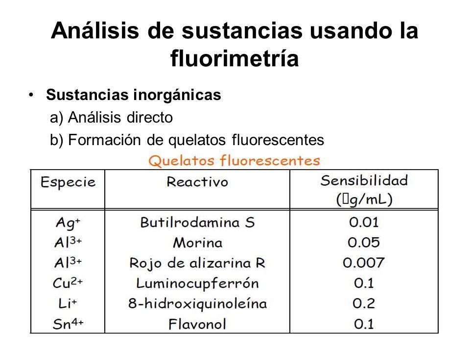 Análisis de sustancias usando la fluorimetría Sustancias inorgánicas a) Análisis directo b) Formación de quelatos fluorescentes