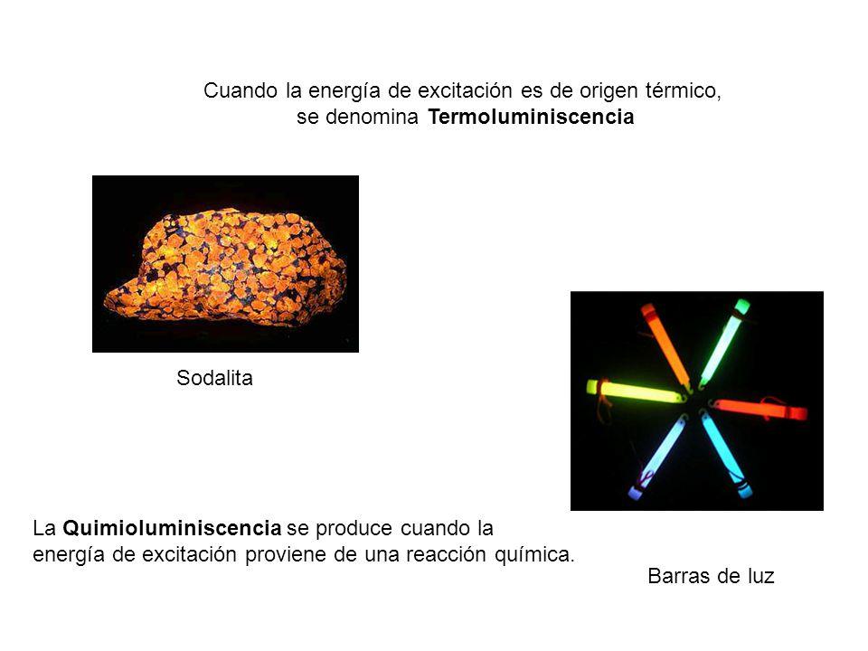 Triboluminiscencia Acción Mecánica Electroluminiscencia Corriente eléctrica Radioluminiscencia Reacciones nucleares