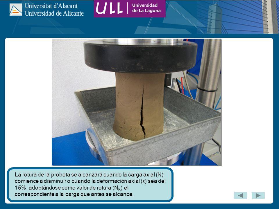 La rotura de la probeta se alcanzará cuando la carga axial (N) comience a disminuir o cuando la deformación axial ( ) sea del 15%, adoptándose como valor de rotura (N R ) el correspondiente a la carga que antes se alcance.