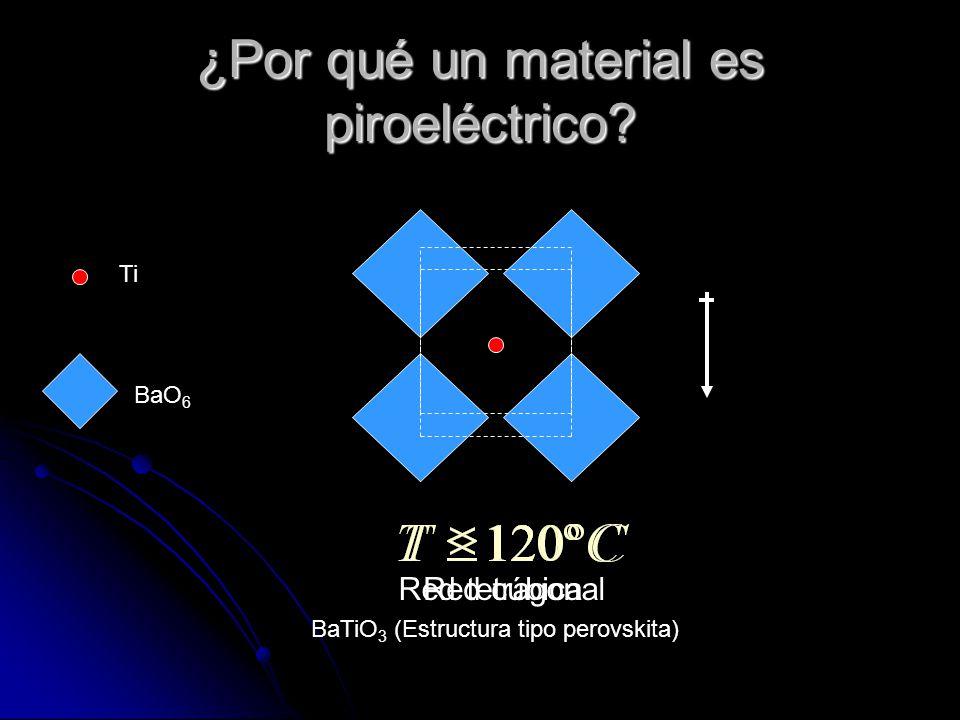 ¿Por qué el cristal no puede tener ejes de rotación impropia ó centros de simetría? Celdilla con centro de simetría (Tipo ClCs)