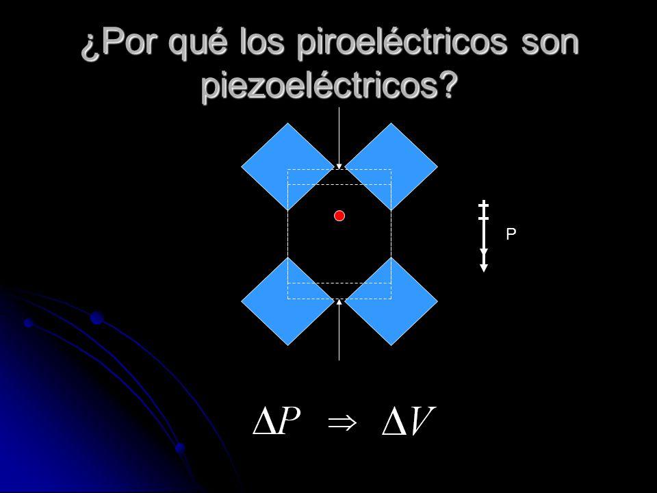Red cúbicaRed tetragonal ¿Por qué un material es piroeléctrico? BaTiO 3 (Estructura tipo perovskita) Ti BaO 6