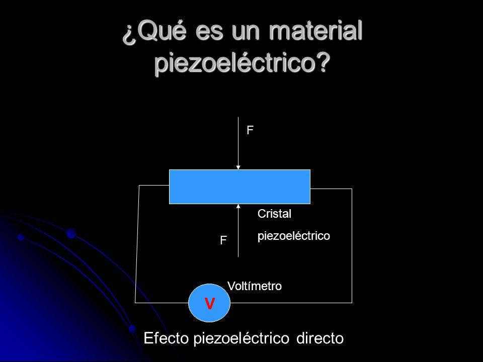 ¿Qué son los materiales piezoeléctricos y piroeléctricos? Definición de las propiedades macroscópicas