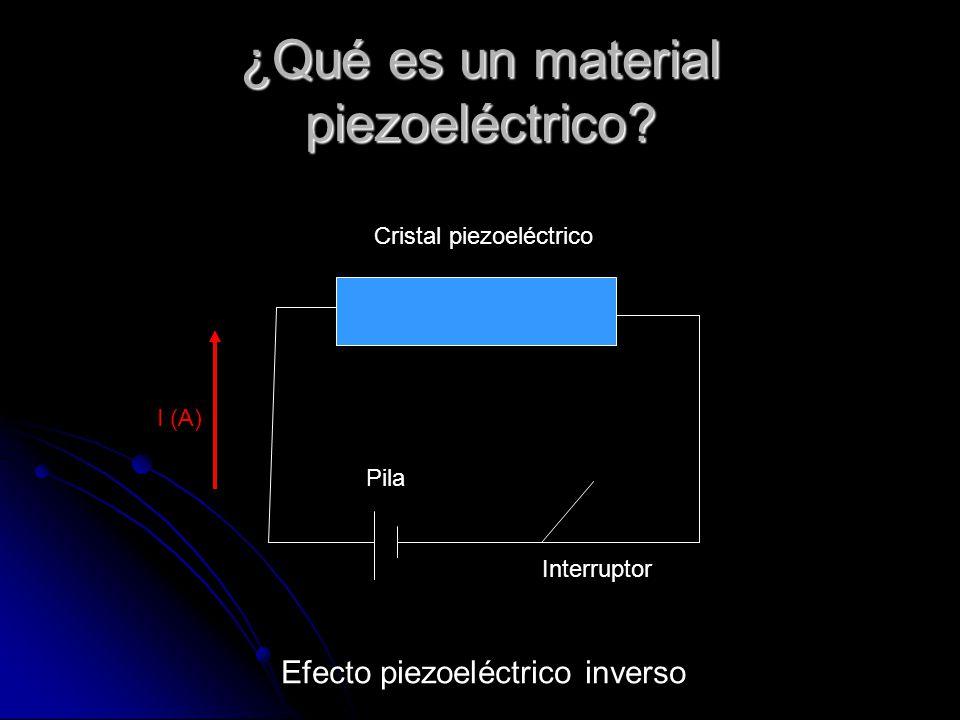 ¿Qué es un material piezoeléctrico? V Efecto piezoeléctrico directo Cristal piezoeléctrico Voltímetro F F