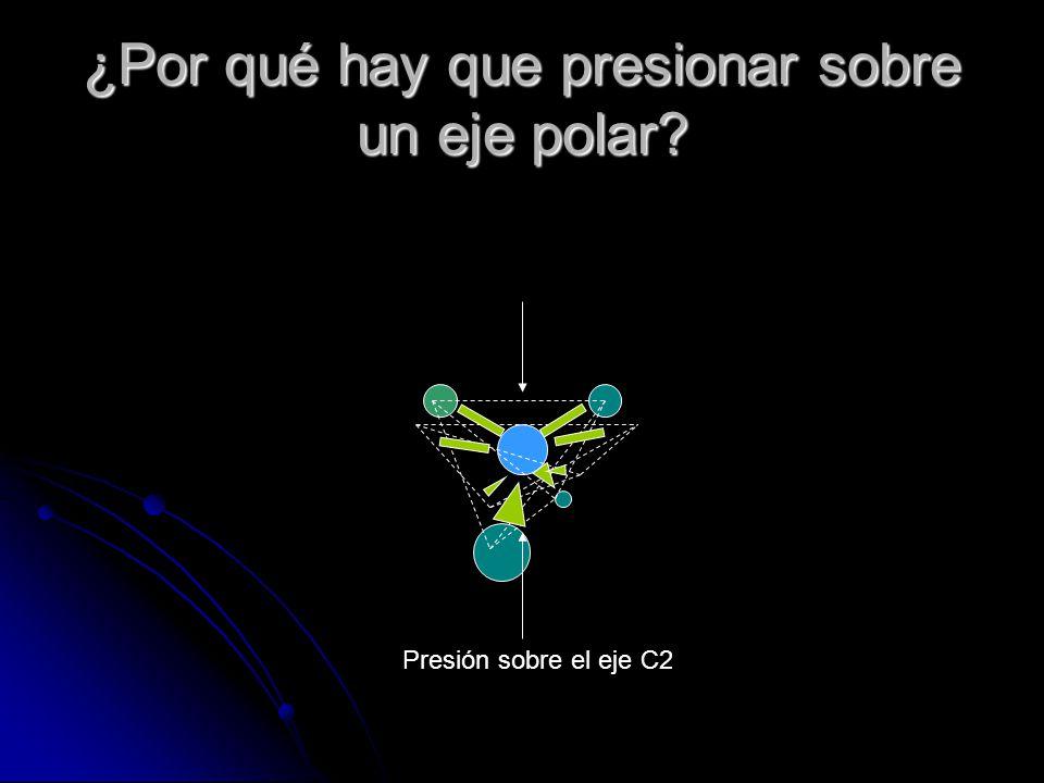 ¿Por qué hay que presionar sobre un eje polar? Presión sobre el eje C2