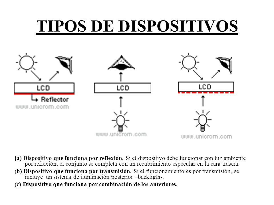 TIPOS DE DISPOSITIVOS ( a) Dispositivo que funciona por reflexión. Si el dispositivo debe funcionar con luz ambiente por reflexión, el conjunto se com